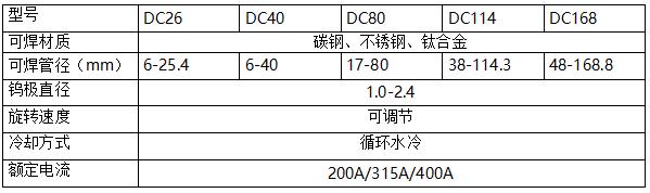 DSPM系列1.png
